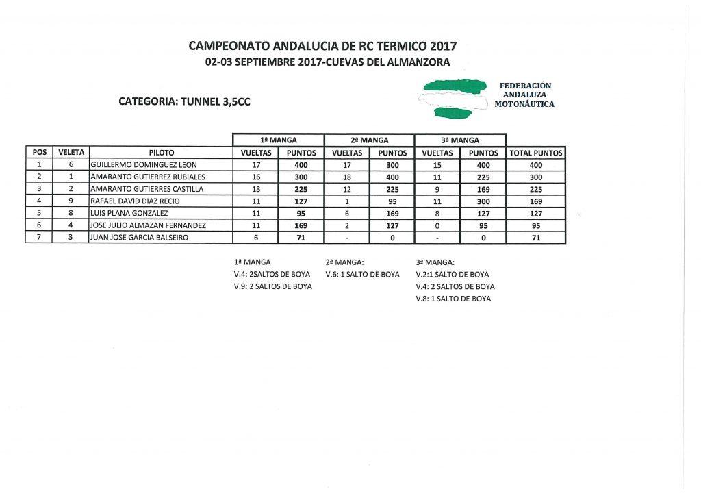 RC TERMICO TUNNEL 3.5CC