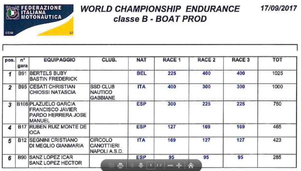 clasificacion-mundial-endurance-italia-001