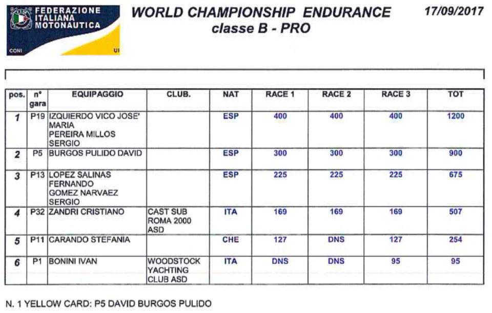 clasificacion-mundial-endurance-italia-002
