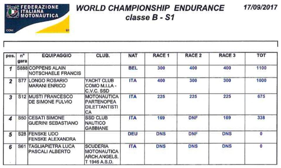 clasificacion-mundial-endurance-italia-003