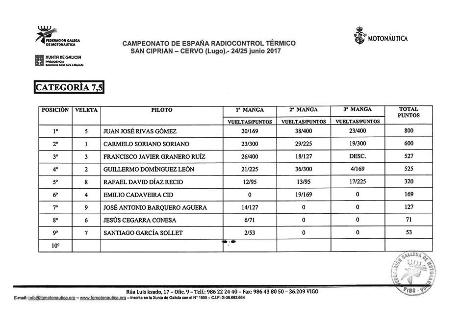 clasificaciones-2