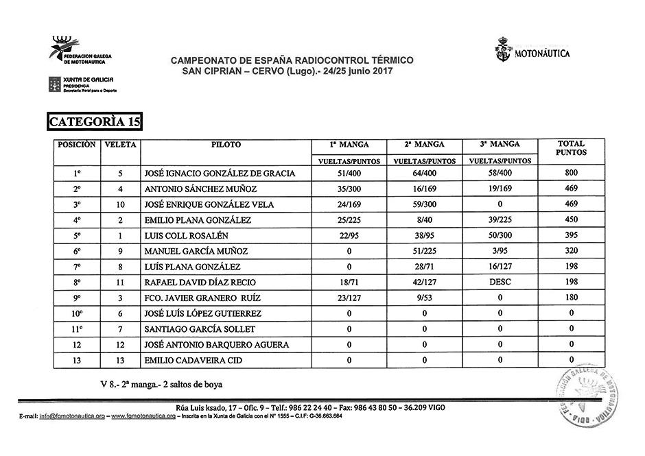 clasificaciones-3